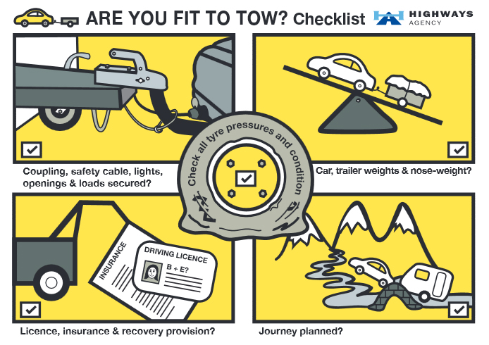 Fit to Tow Checklist